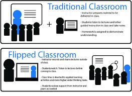 clase-ivnertida-vs-clase-tradicional