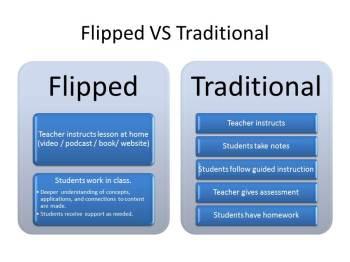 flipped-classroom-comparison